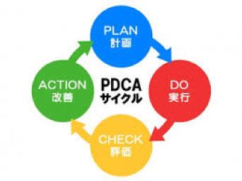 常にPDCAサイクルを回し、広告効果の最適化をいたします。|名古屋市でDSP・アドネットワーク広告運用なら中村区名駅の【創工社】